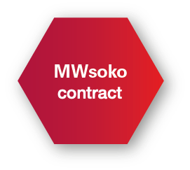 MWsoko contract